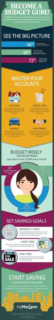 budget-guru-infographic