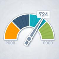 credit-score-guage