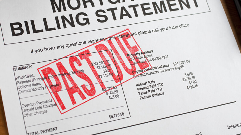 Four Ways Late Payments Impact Your Credit