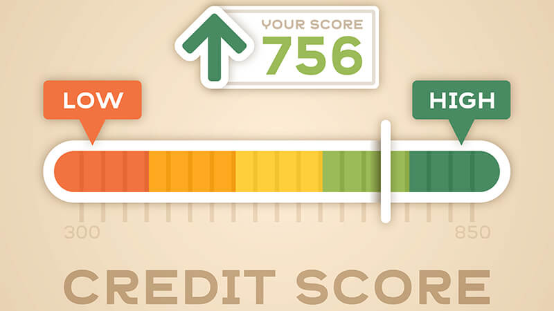 What Type of Credit Score Will Help You Qualify For a Mortgage?